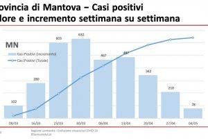 Diapositiva72