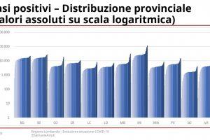 201127-EvoluzioneSettimanaleLombardia_page-0018