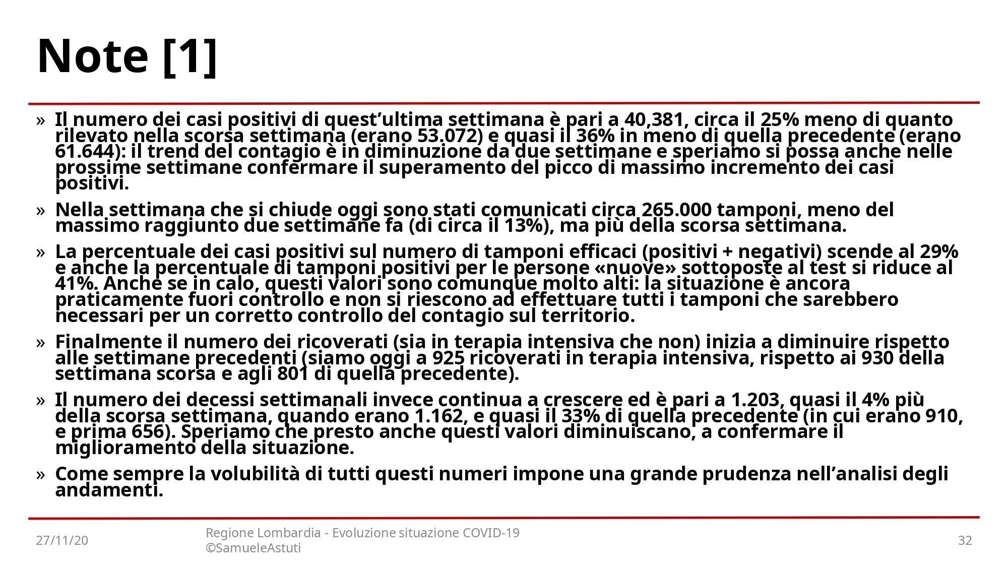 201127-EvoluzioneSettimanaleLombardia_page-0032